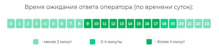 lichnii_kabinet_setelem_banka_28